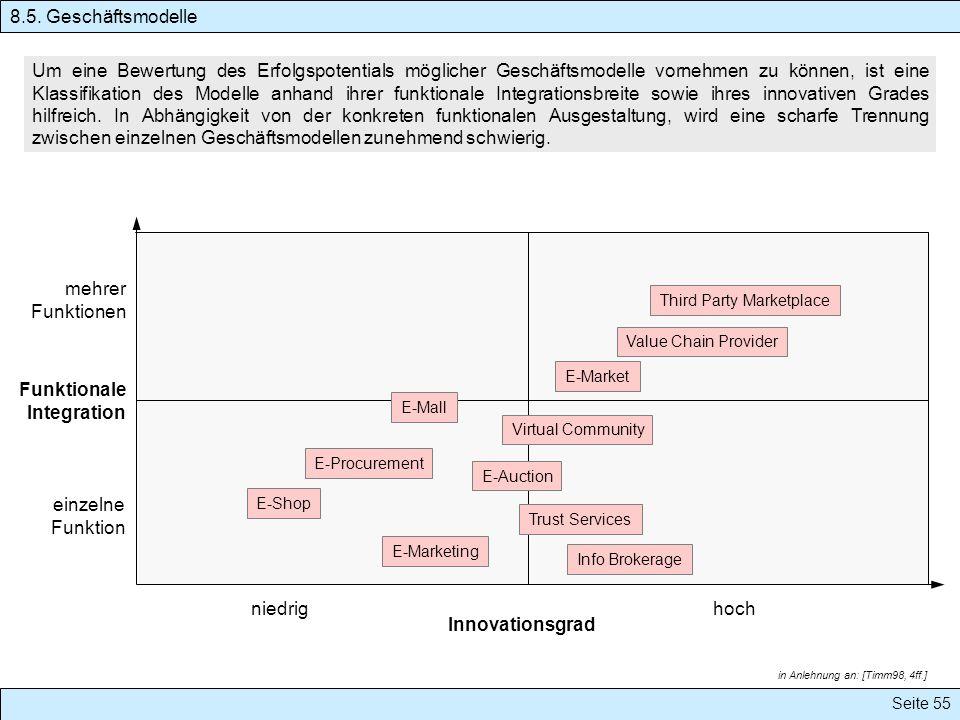 Seite 55 Um eine Bewertung des Erfolgspotentials möglicher Geschäftsmodelle vornehmen zu können, ist eine Klassifikation des Modelle anhand ihrer funk