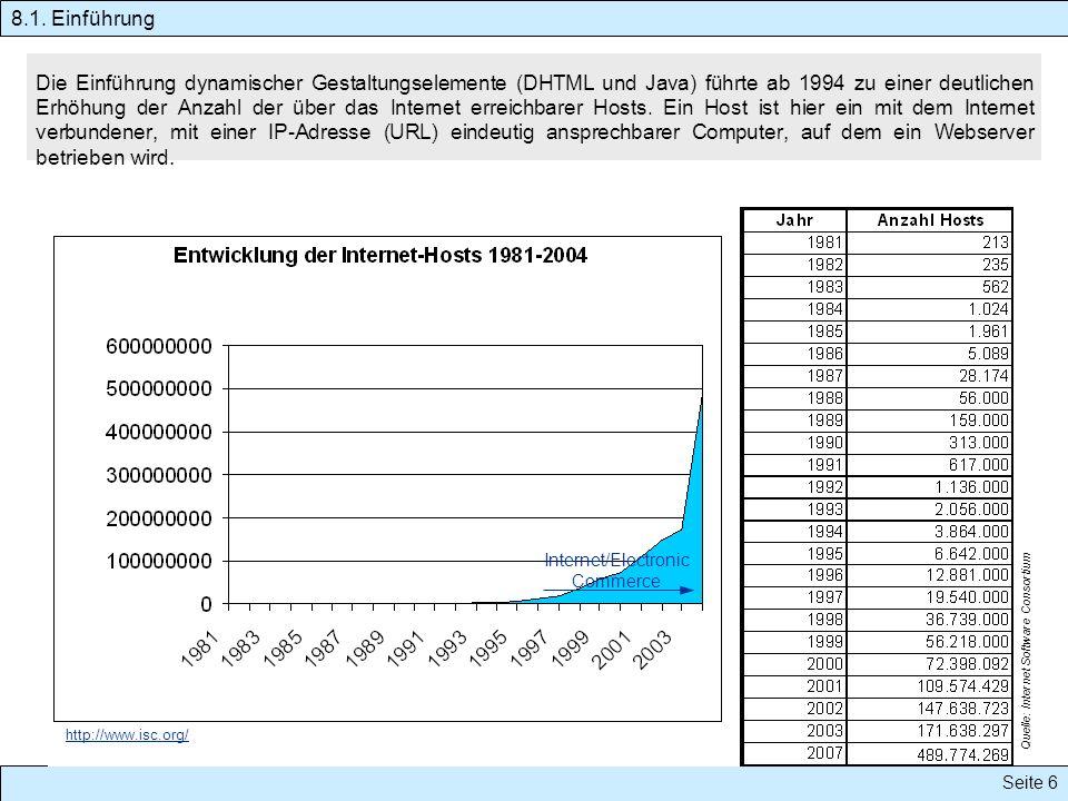 Seite 6 Die Einführung dynamischer Gestaltungselemente (DHTML und Java) führte ab 1994 zu einer deutlichen Erhöhung der Anzahl der über das Internet e