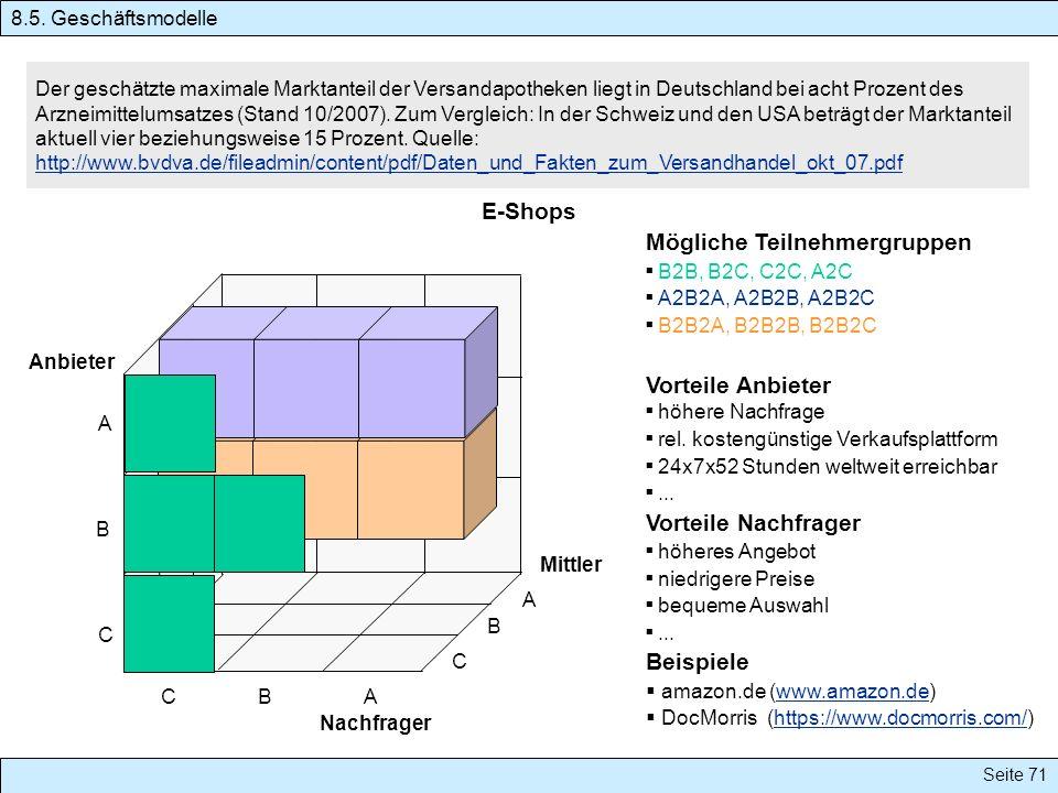 Seite 71 Der geschätzte maximale Marktanteil der Versandapotheken liegt in Deutschland bei acht Prozent des Arzneimittelumsatzes (Stand 10/2007). Zum