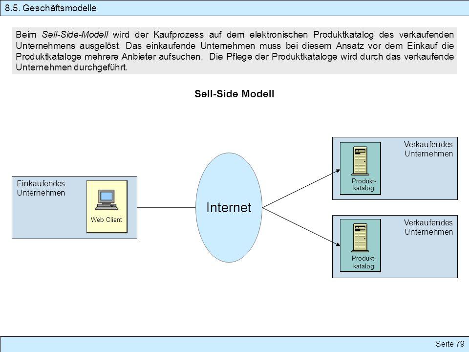 Seite 79 Beim Sell-Side-Modell wird der Kaufprozess auf dem elektronischen Produktkatalog des verkaufenden Unternehmens ausgelöst. Das einkaufende Unt