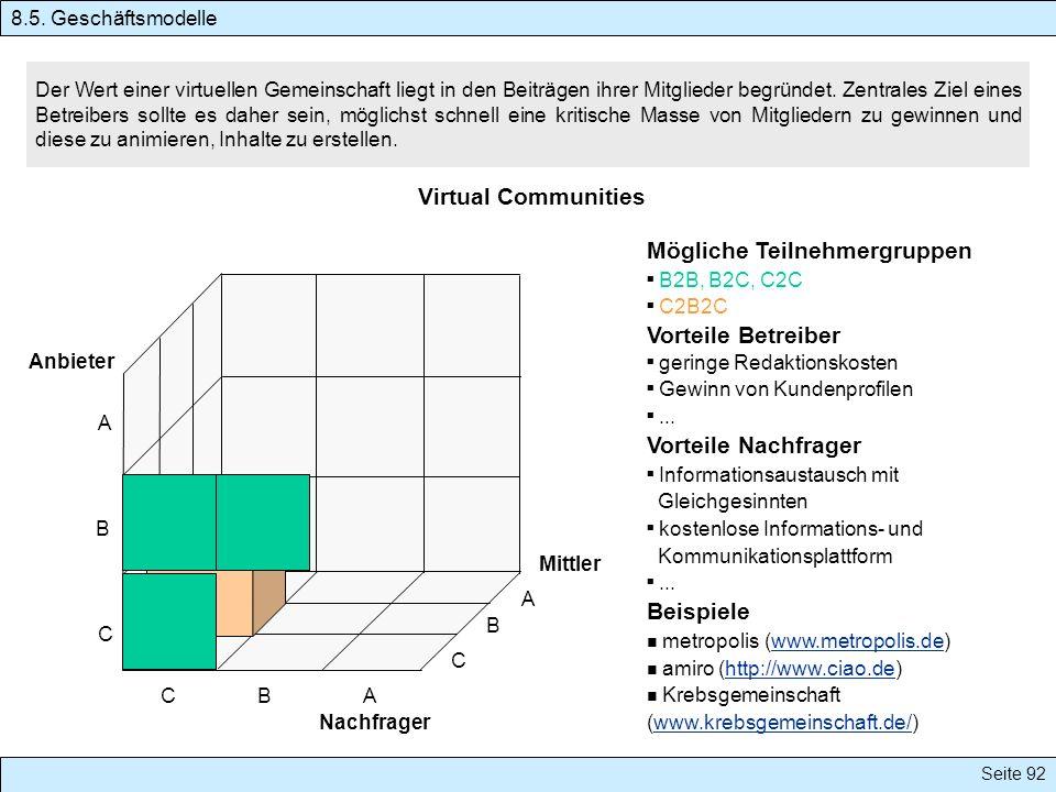Seite 92 Der Wert einer virtuellen Gemeinschaft liegt in den Beiträgen ihrer Mitglieder begründet. Zentrales Ziel eines Betreibers sollte es daher sei