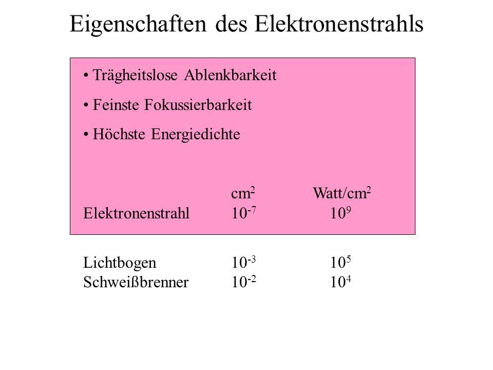 Eigenschaften des Elektronenstrahls Trägheitslose Ablenkbarkeit Feinste Fokussierbarkeit Höchste Energiedichte cm 2 Watt/cm 2 Elektronenstrahl 10 -7 1