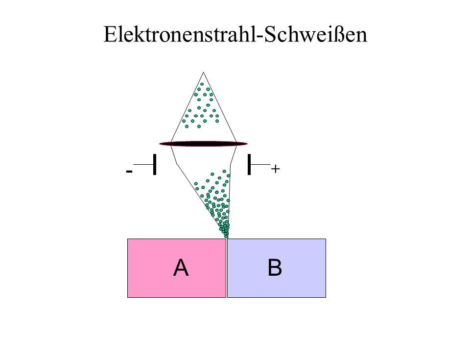 Elektronenstrahl-Schweißen + - AB