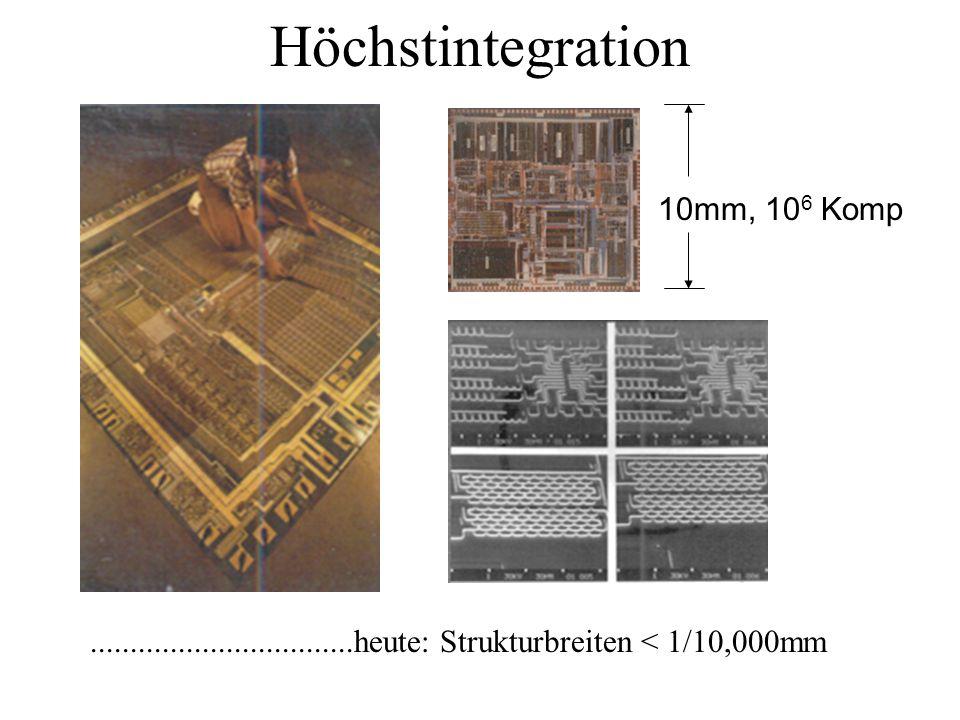Höchstintegration.................................heute: Strukturbreiten < 1/10,000mm 10mm, 10 6 Komp