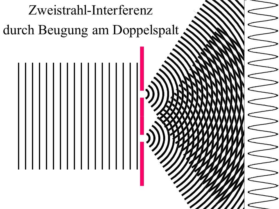 Zweistrahl-Interferenz durch Beugung am Doppelspalt