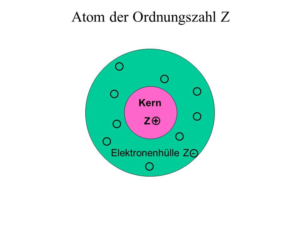 Kern Z + Elektronenhülle Z - Atom der Ordnungszahl Z