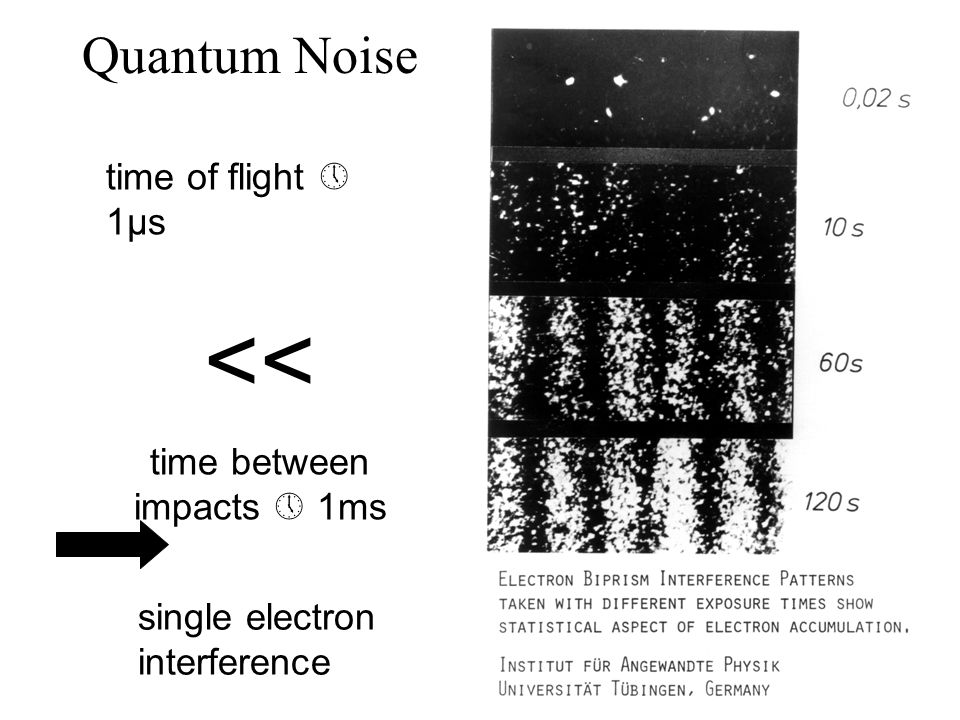 Quantum Noise time of flight 1µs << time between impacts 1ms single electron interference