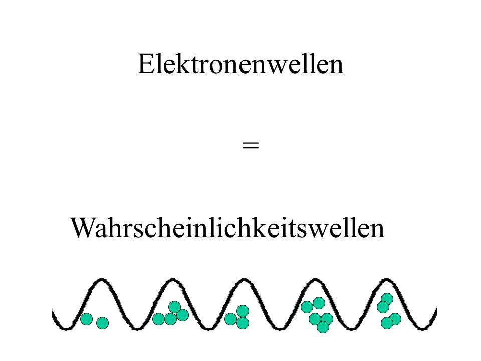 Elektronenwellen = Wahrscheinlichkeitswellen
