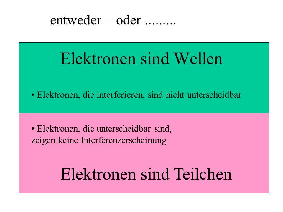Elektronen sind Wellen Elektronen, die interferieren, sind nicht unterscheidbar Elektronen, die unterscheidbar sind, zeigen keine Interferenzerscheinu