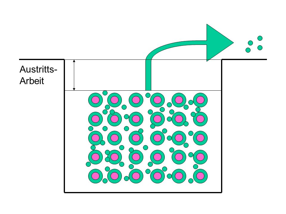 Au – Atome in Au-Clustern