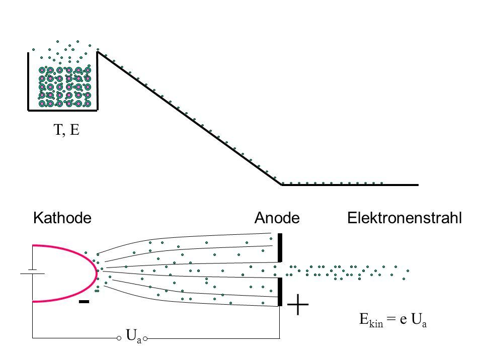 KathodeAnodeElektronenstrahl T, E - + E kin = e U a