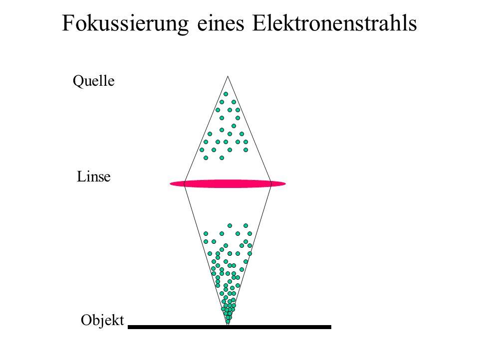 amplitudephase GaAs in (110)-orientation GaAsGaAsGaAsGaAsGaAsGaAs