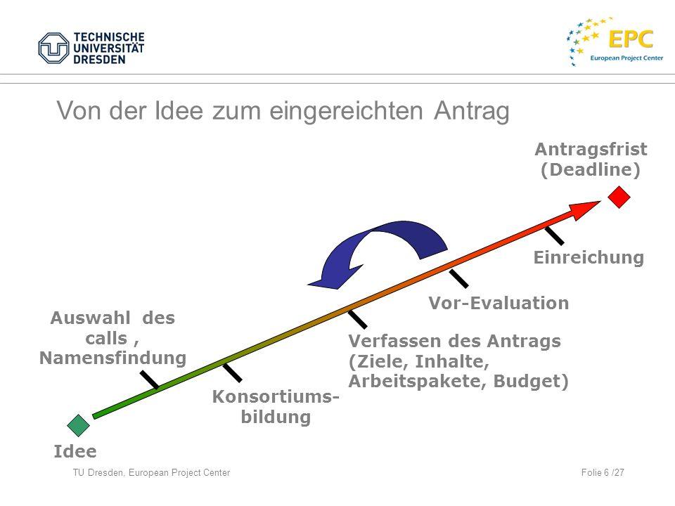 TU Dresden, European Project CenterFolie 17 /27 2.