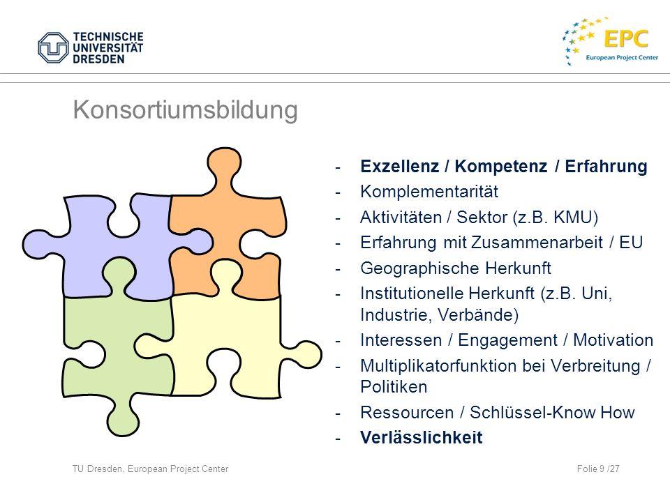 TU Dresden, European Project CenterFolie 9 /27 Konsortiumsbildung -Exzellenz / Kompetenz / Erfahrung -Komplementarität -Aktivitäten / Sektor (z.B.