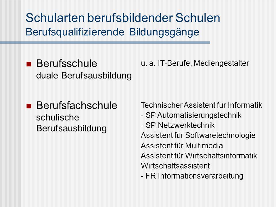 Fachrichtung Informations- und Kommunikationstechnologie