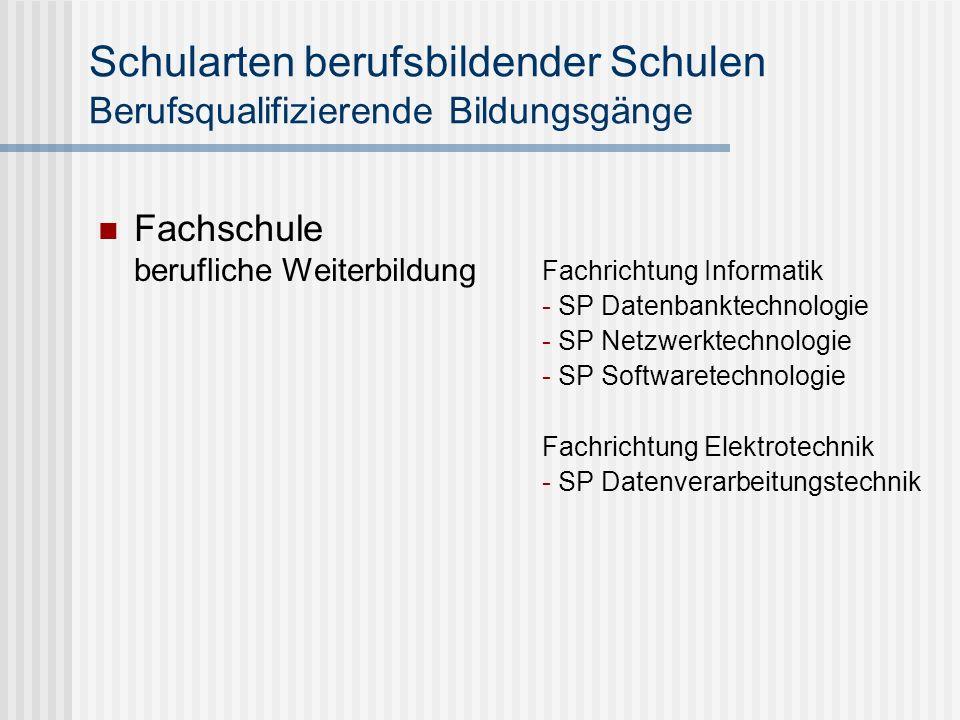 Klassenstufe 11 Informatiksysteme4 Wstd.Informationsverarbeitung2 Wstd.
