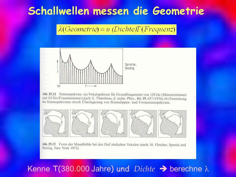 Schallwellen messen die Geometrie Kenne T( 380.000 Jahre ) und Dichte berechne