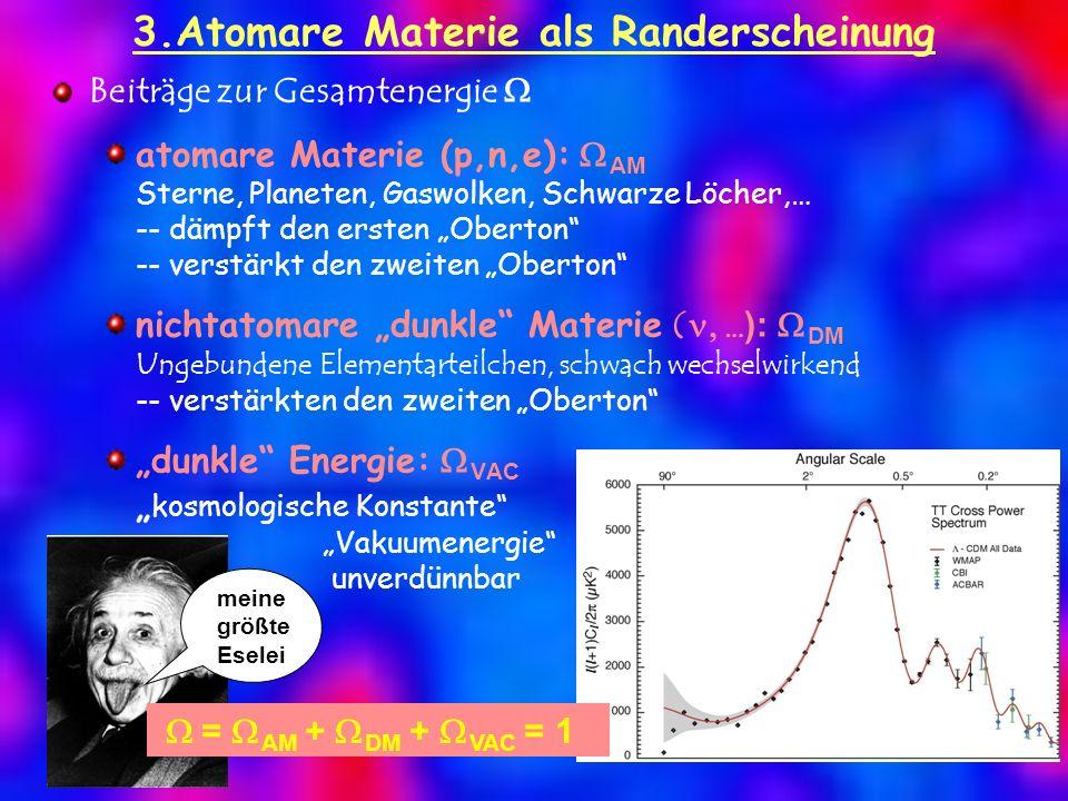 3.Atomare Materie als Randerscheinung Beiträge zur Gesamtenergie atomare Materie (p,n,e): AM Sterne, Planeten, Gaswolken, Schwarze Löcher,… -- dämpft den ersten Oberton -- verstärkt den zweiten Oberton nichtatomare dunkle Materie ( … ): DM Ungebundene Elementarteilchen, schwach wechselwirkend -- verstärkten den zweiten Oberton dunkle Energie: VAC kosmologische Konstante Vakuumenergie unverdünnbar meine größte Eselei = AM + DM + VAC = 1