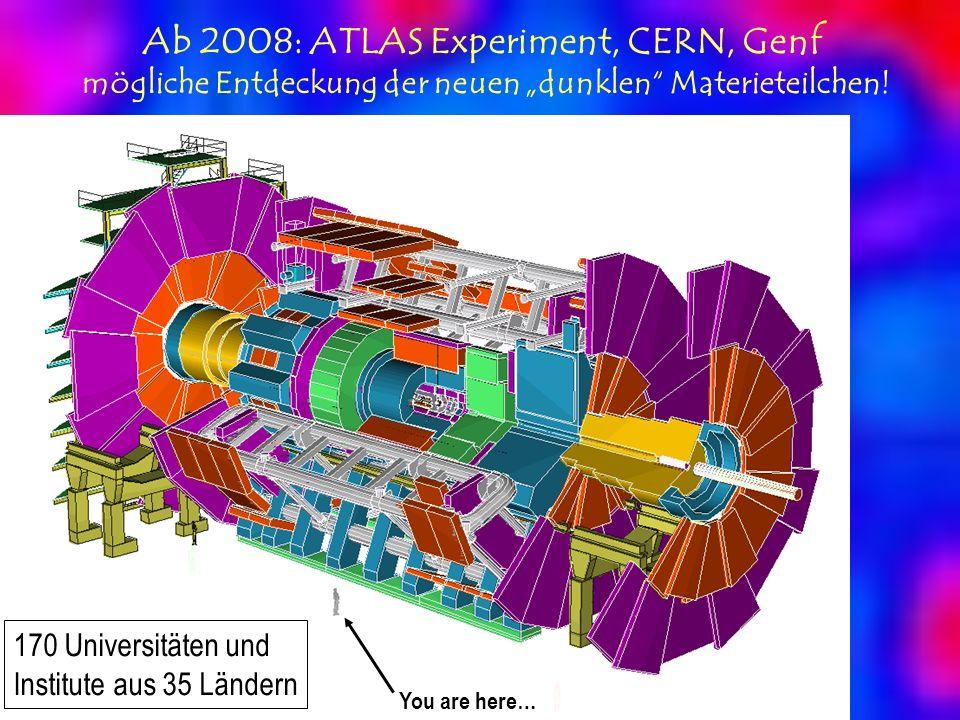 170 Universitäten und Institute aus 35 Ländern You are here… Ab 2008: ATLAS Experiment, CERN, Genf mögliche Entdeckung der neuen dunklen Materieteilchen!