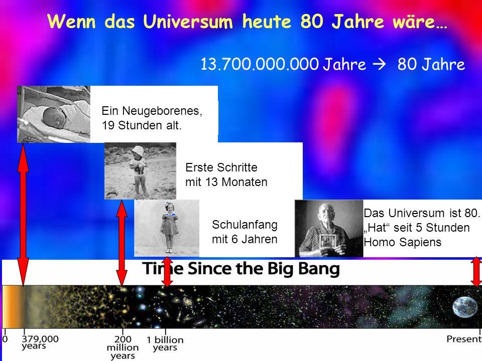 13.700.000.000 Jahre 80 Jahre Wenn das Universum heute 80 Jahre wäre… Das Universum ist 80.
