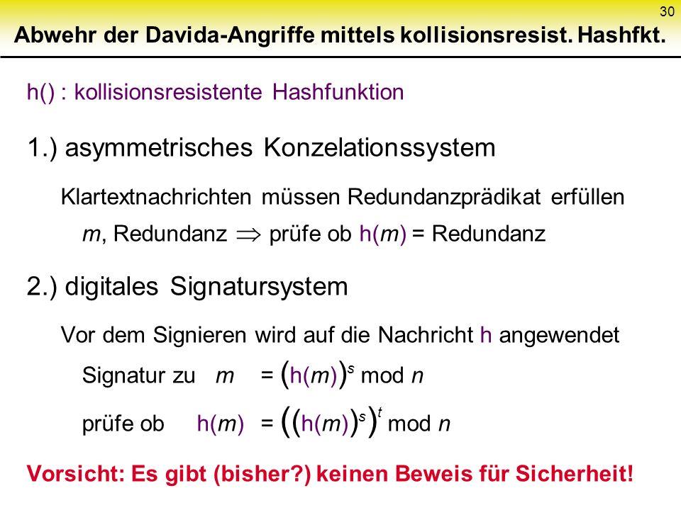 30 Abwehr der Davida-Angriffe mittels kollisionsresist. Hashfkt. h() : kollisionsresistente Hashfunktion 1.) asymmetrisches Konzelationssystem Klartex
