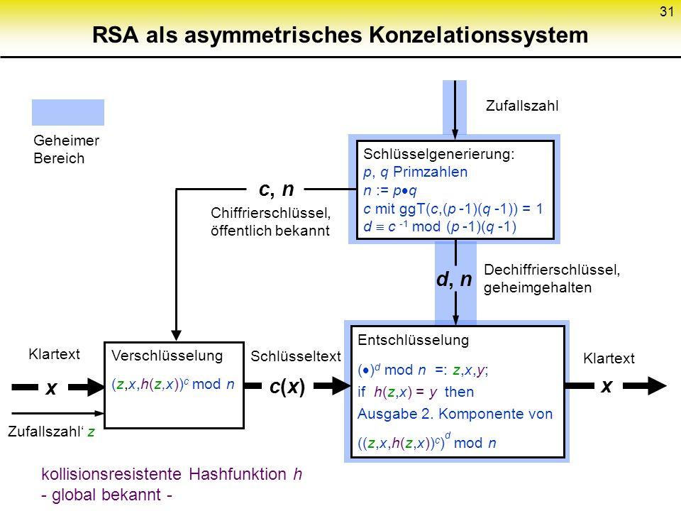 31 RSA als asymmetrisches Konzelationssystem Schlüsselgenerierung: p, q Primzahlen n := p q c mit ggT(c,(p -1)(q -1)) = 1 d c -1 mod (p -1)(q -1) Vers