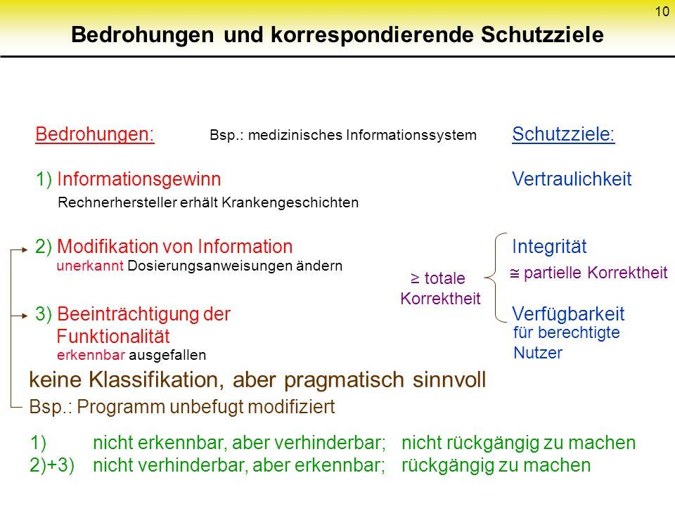 10 Bedrohungen und korrespondierende Schutzziele Bedrohungen: 1) Informationsgewinn 2) Modifikation von Information 3) Beeinträchtigung der Funktional