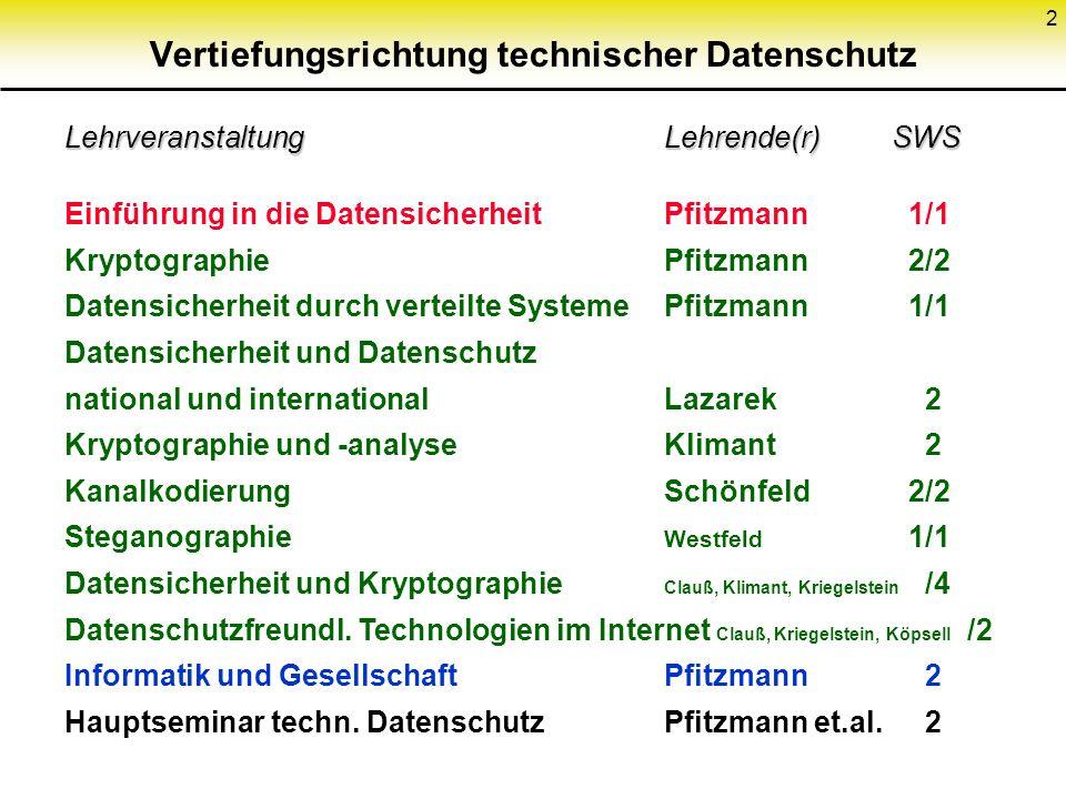2 Vertiefungsrichtung technischer Datenschutz Lehrveranstaltung Lehrende(r) SWS Einführung in die DatensicherheitPfitzmann 1/1 KryptographiePfitzmann2