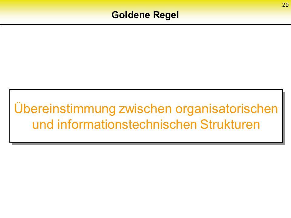 29 Goldene Regel Übereinstimmung zwischen organisatorischen und informationstechnischen Strukturen