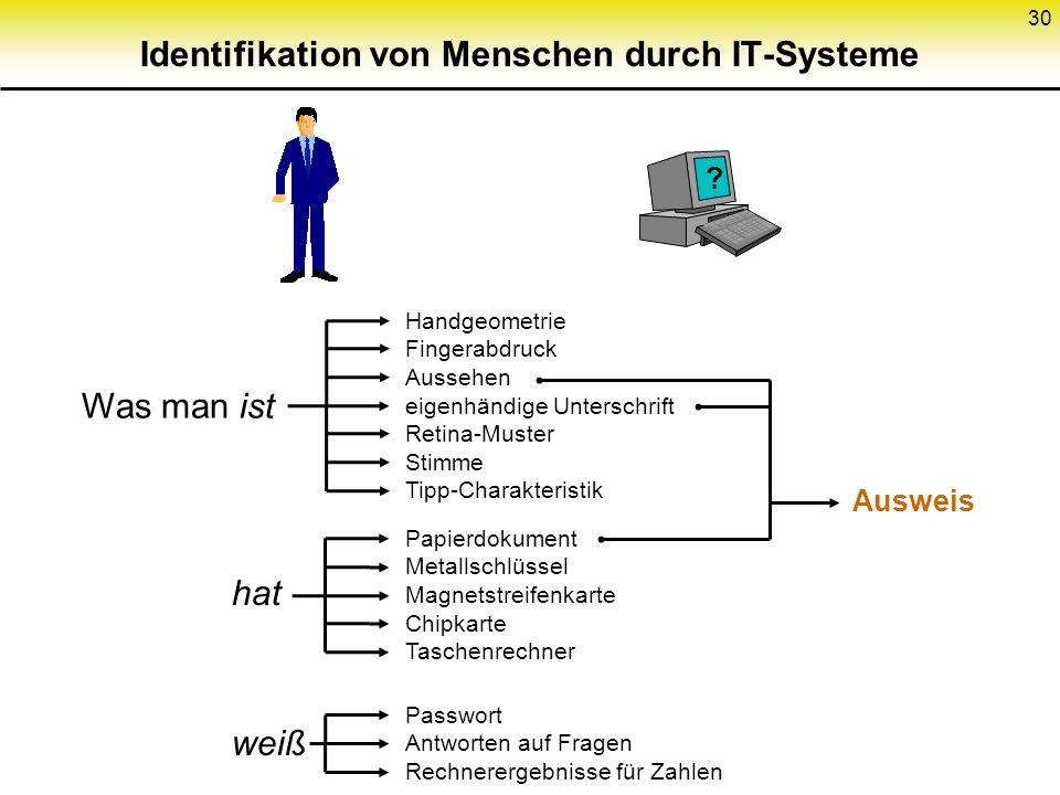 30 Identifikation von Menschen durch IT-Systeme Was man ist Handgeometrie Fingerabdruck Aussehen eigenhändige Unterschrift Retina-Muster Stimme Tipp-C