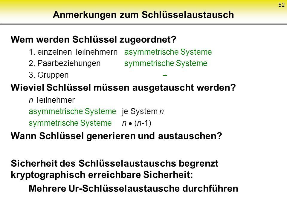 52 Anmerkungen zum Schlüsselaustausch Wem werden Schlüssel zugeordnet? 1. einzelnen Teilnehmernasymmetrische Systeme 2. Paarbeziehungensymmetrische Sy