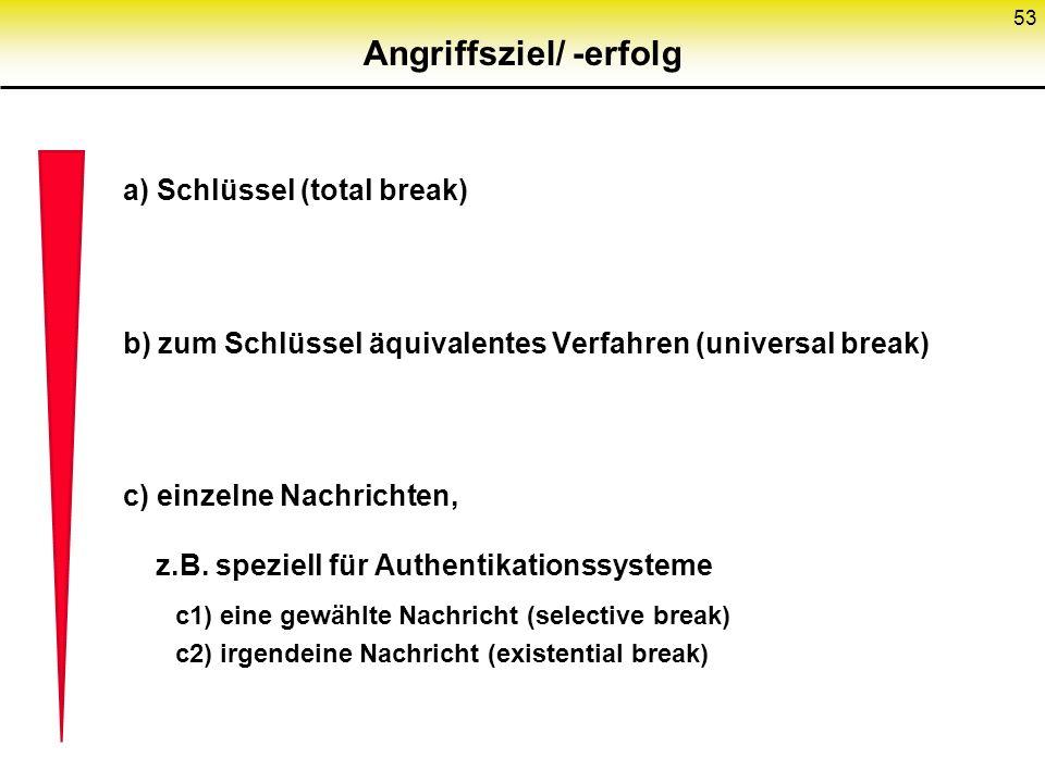 53 Angriffsziel/ -erfolg a) Schlüssel (total break) b) zum Schlüssel äquivalentes Verfahren (universal break) c) einzelne Nachrichten, z.B. speziell f