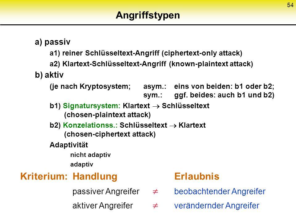 54 Angriffstypen a) passiv a1) reiner Schlüsseltext-Angriff (ciphertext-only attack) a2) Klartext-Schlüsseltext-Angriff (known-plaintext attack) b) ak