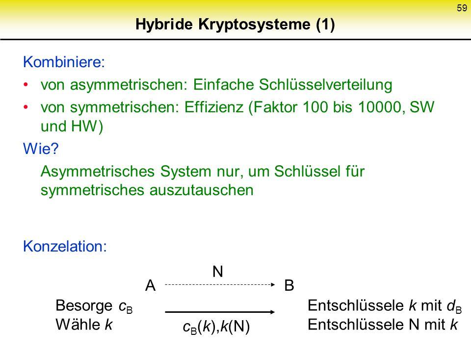 59 Hybride Kryptosysteme (1) Kombiniere: von asymmetrischen: Einfache Schlüsselverteilung von symmetrischen: Effizienz (Faktor 100 bis 10000, SW und H