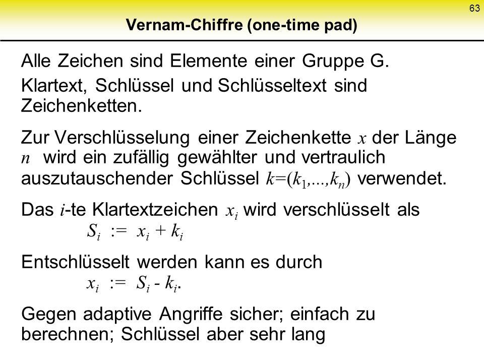 63 Vernam-Chiffre (one-time pad) Alle Zeichen sind Elemente einer Gruppe G. Klartext, Schlüssel und Schlüsseltext sind Zeichenketten. Zur Verschlüssel