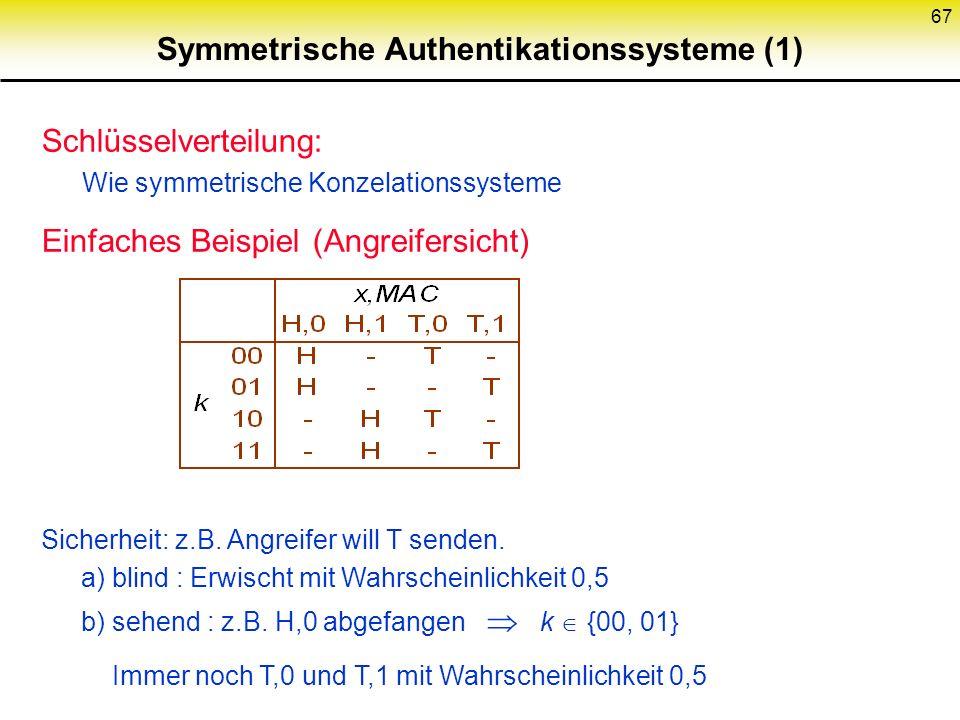 67 Symmetrische Authentikationssysteme (1) Schlüsselverteilung: Wie symmetrische Konzelationssysteme Einfaches Beispiel (Angreifersicht) Sicherheit: z