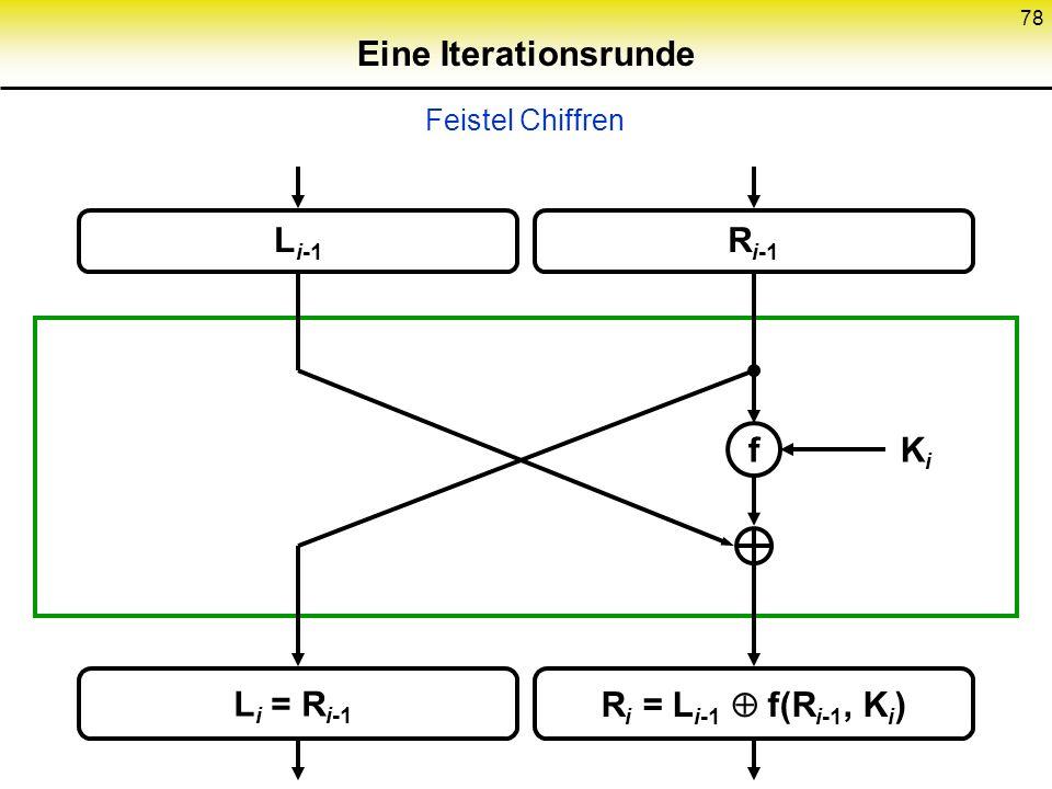 78 Eine Iterationsrunde Feistel Chiffren fKiKi L i-1 R i-1 L i = R i-1 R i = L i-1 f(R i-1, K i )