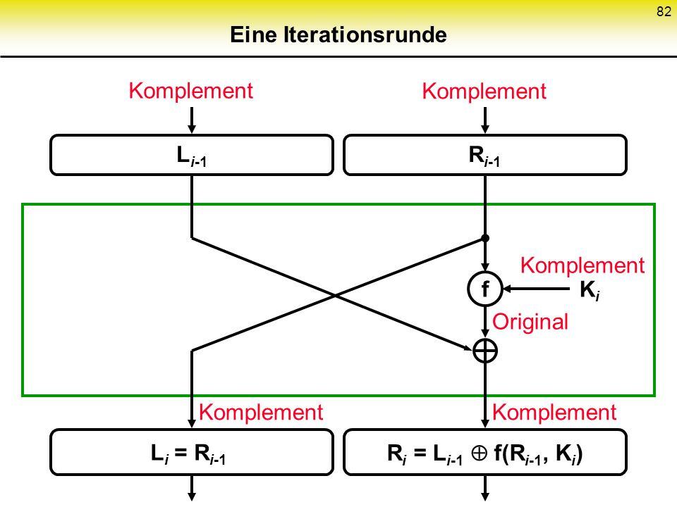 82 Eine Iterationsrunde fKiKi L i-1 R i-1 L i = R i-1 R i = L i-1 f(R i-1, K i ) Komplement Original