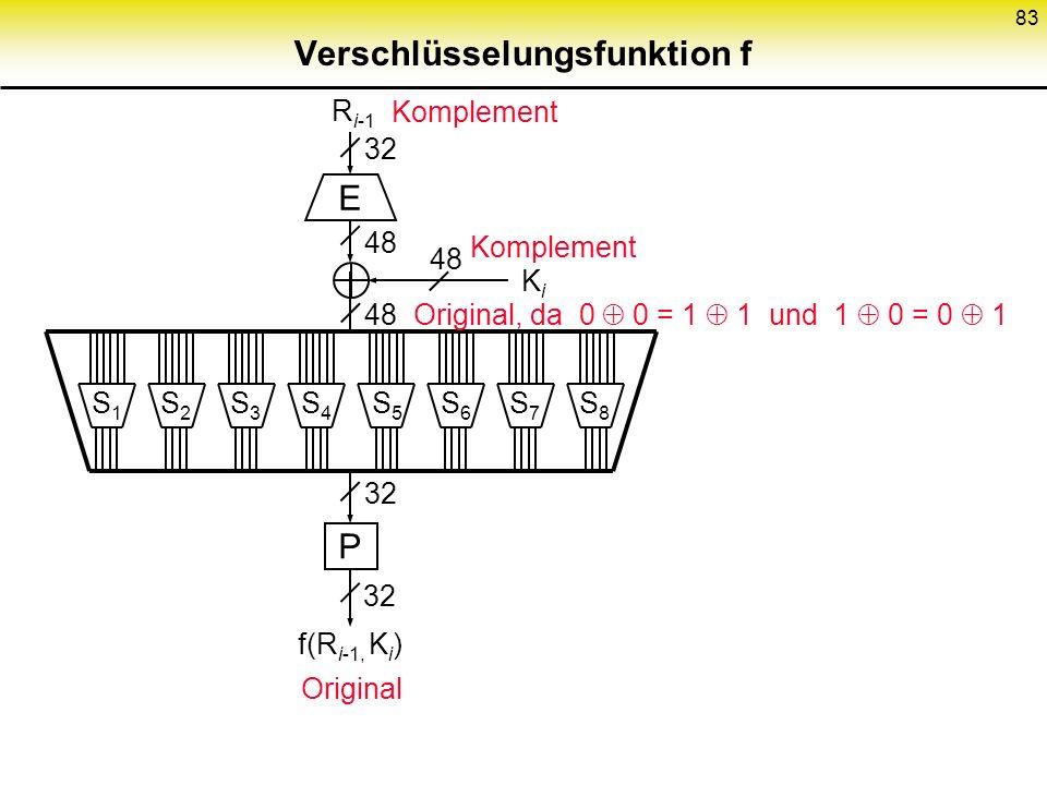 83 Verschlüsselungsfunktion f S8S8 S7S7 S6S6 S5S5 S4S4 S3S3 S2S2 S1S1 E 48 R i-1 32 P f(R i-1, K i ) 32 KiKi 48 Komplement Original, da 0 0 = 1 1 und