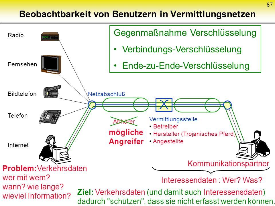 87 Abhörer Gegenmaßnahme Verschlüsselung Verbindungs-Verschlüsselung Ende-zu-Ende-Verschlüsselung Problem:Verkehrsdaten wer mit wem.
