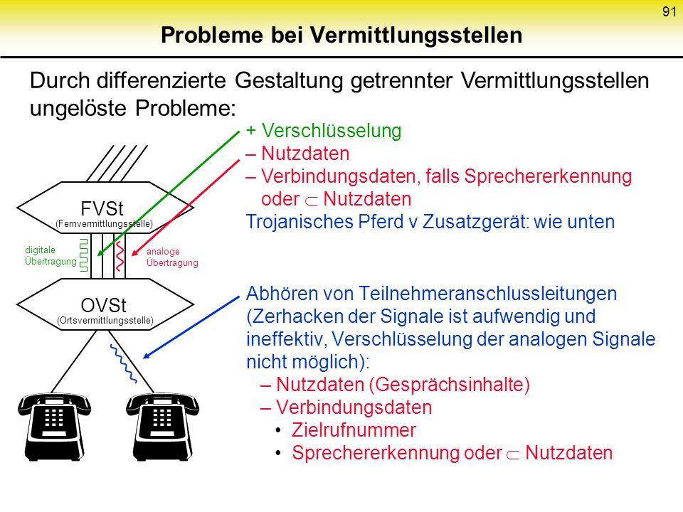 91 Probleme bei Vermittlungsstellen Abhören von Teilnehmeranschlussleitungen (Zerhacken der Signale ist aufwendig und ineffektiv, Verschlüsselung der