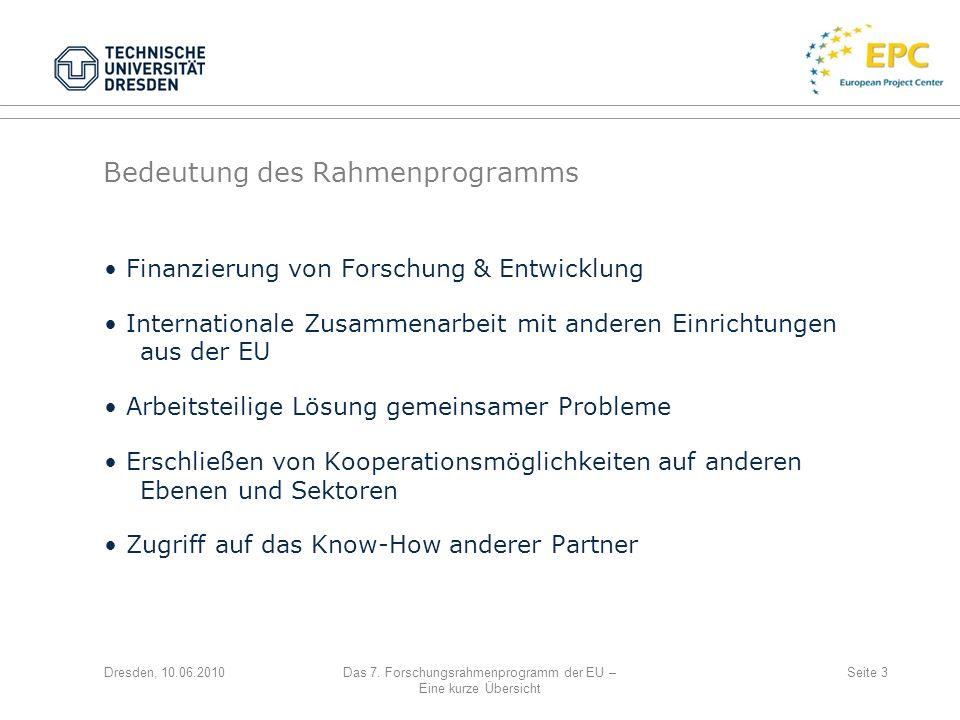 Dresden, 10.06.2010Das 7. Forschungsrahmenprogramm der EU – Eine kurze Übersicht Seite 3 Bedeutung des Rahmenprogramms Finanzierung von Forschung & En