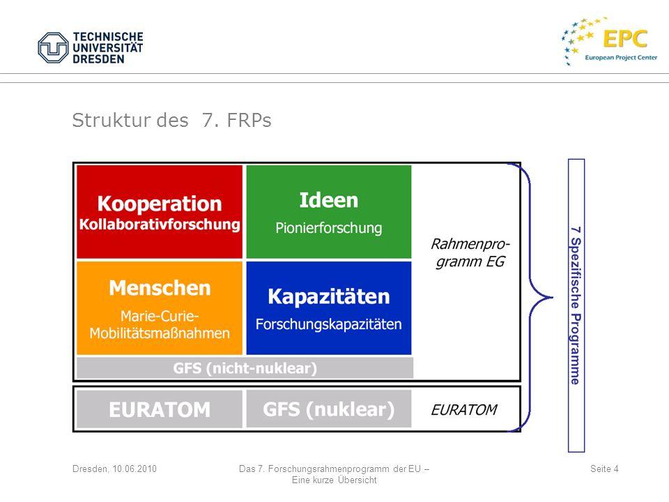 Dresden, 10.06.2010Das 7. Forschungsrahmenprogramm der EU – Eine kurze Übersicht Seite 4 Struktur des 7. FRPs