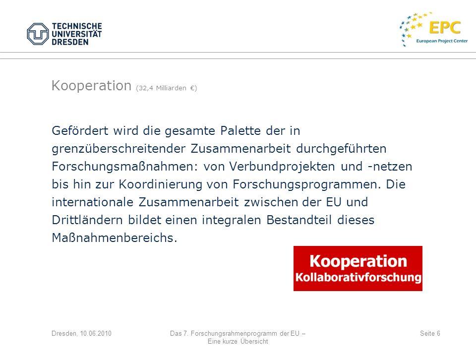 Dresden, 10.06.2010Das 7. Forschungsrahmenprogramm der EU – Eine kurze Übersicht Seite 6 Gefördert wird die gesamte Palette der in grenzüberschreitend