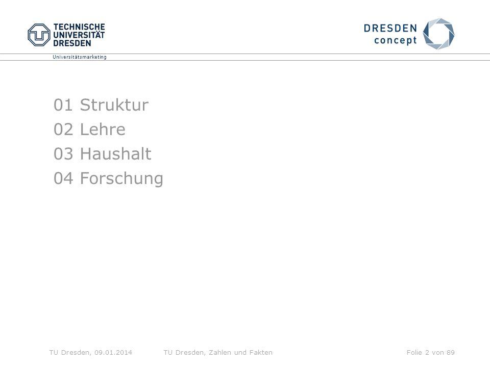 Universitätsmarketing TU Dresden, 09.01.2014TU Dresden, Zahlen und FaktenFolie 2 von 89 01 Struktur 02 Lehre 03 Haushalt 04 Forschung
