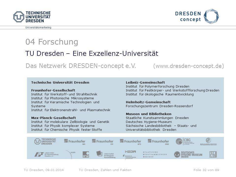 Universitätsmarketing TU Dresden, 09.01.2014TU Dresden, Zahlen und FaktenFolie 32 von 89 TU Dresden – Eine Exzellenz-Universität Das Netzwerk DRESDEN-concept e.V.