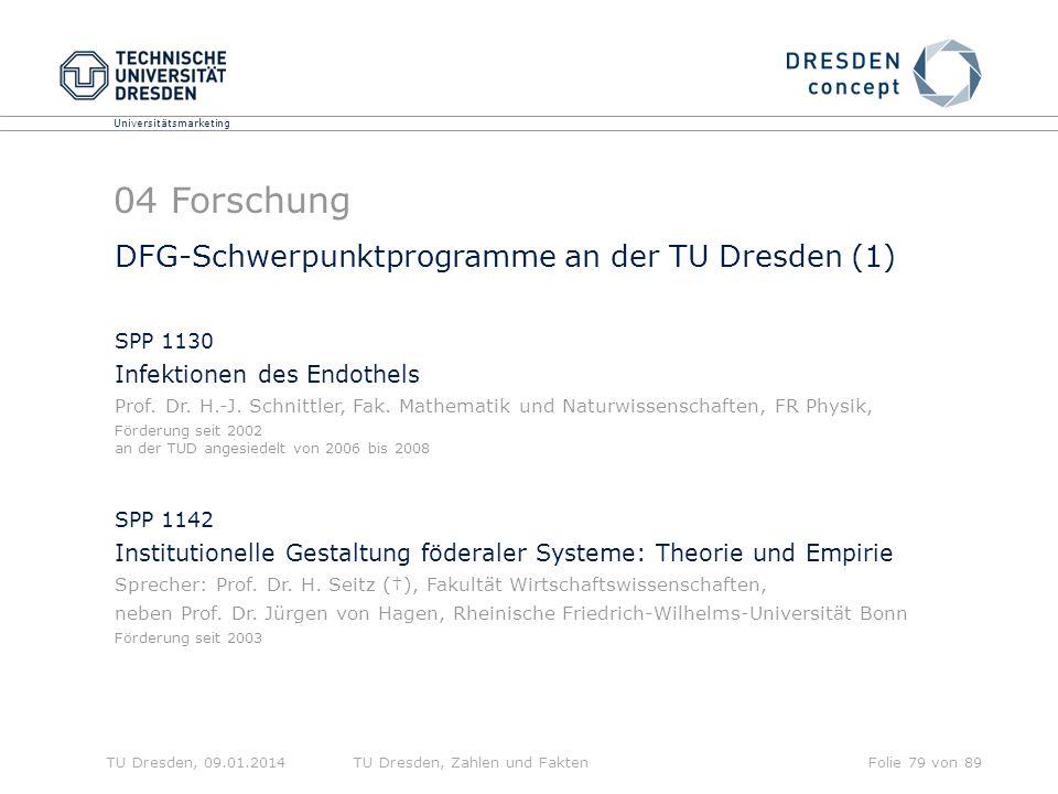Universitätsmarketing TU Dresden, 09.01.2014TU Dresden, Zahlen und FaktenFolie 79 von 89 DFG-Schwerpunktprogramme an der TU Dresden (1) SPP 1130 Infektionen des Endothels Prof.