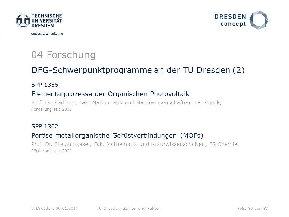 Universitätsmarketing TU Dresden, 09.01.2014TU Dresden, Zahlen und FaktenFolie 80 von 89 DFG-Schwerpunktprogramme an der TU Dresden (2) SPP 1355 Elementarprozesse der Organischen Photovoltaik Prof.