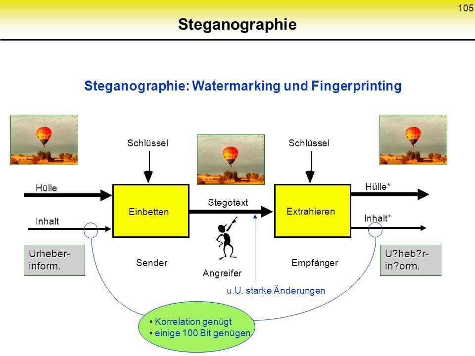105 Angreifer Einbetten Extrahieren Schlüssel Stegotext Inhalt Hülle SenderEmpfänger Schlüssel Steganographie: Watermarking und Fingerprinting Urheber