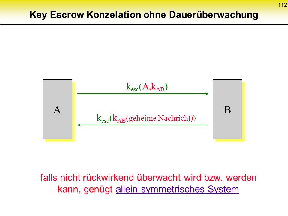 112 k esc (A,k AB ) A A k esc (k AB (geheime Nachricht)) B B falls nicht rückwirkend überwacht wird bzw. werden kann, genügt allein symmetrisches Syst